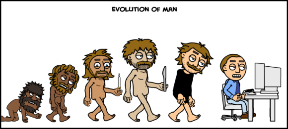 Evolution of Man to IT